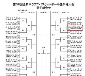 1回戦の相手は中国2位の強豪ツースリー