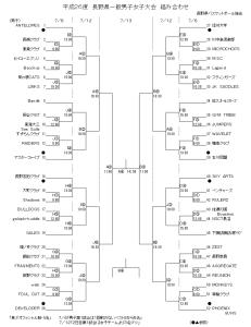 平成26度 長野県一般男子女子大会 組み合わせ その1